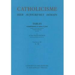 Catholicisme Tables Fasc. 80 L-M